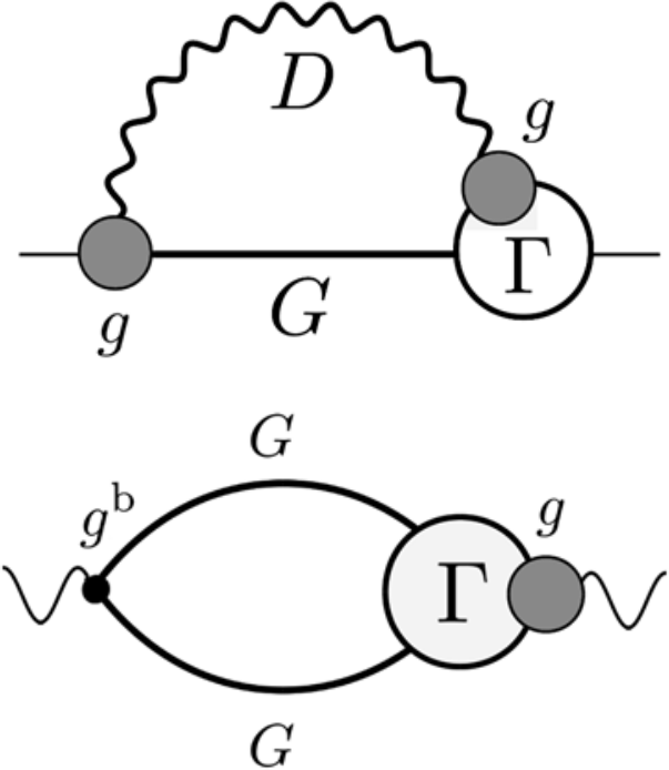 Electron-phonon interactions from first principles