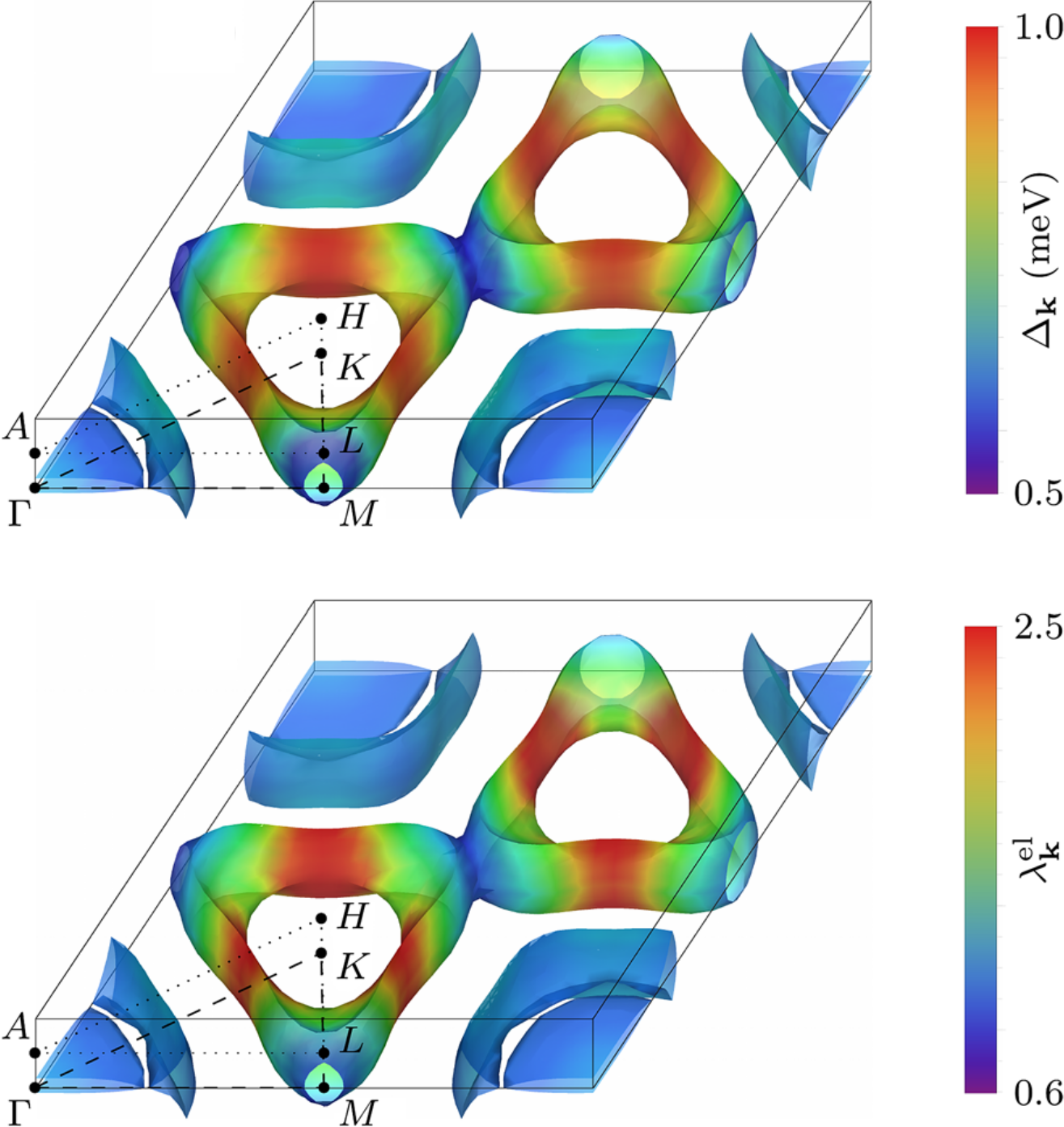 Origin of superconductivity and latent charge density wave in NbS2