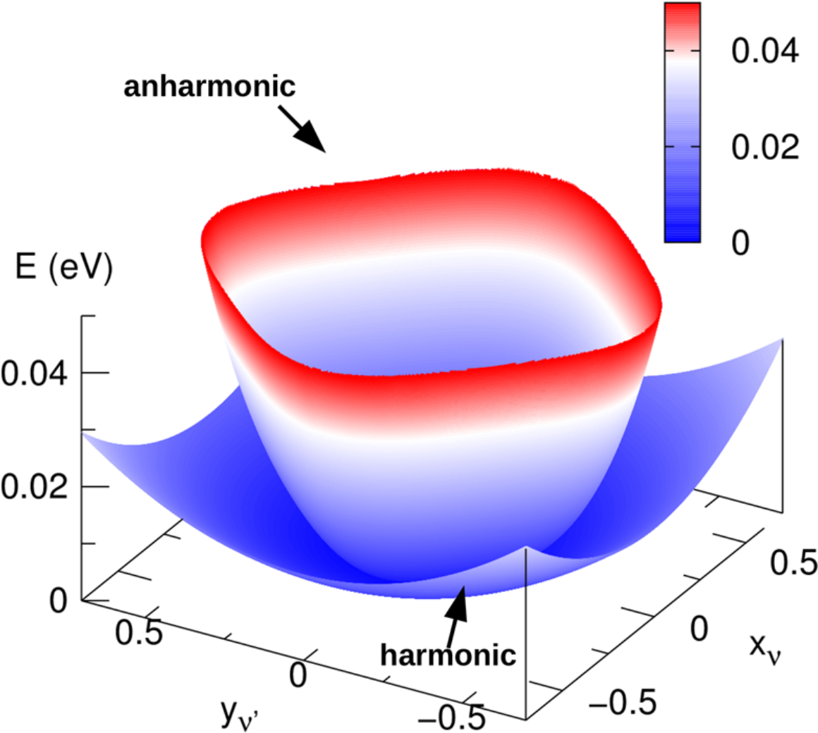 Van der Waals onteractions and anharmonicity in the lattice vibrations, dielectric constants, effective charges, and infrared spectra of the organic-inorganic halide perovskite CH3NH3PbI3
